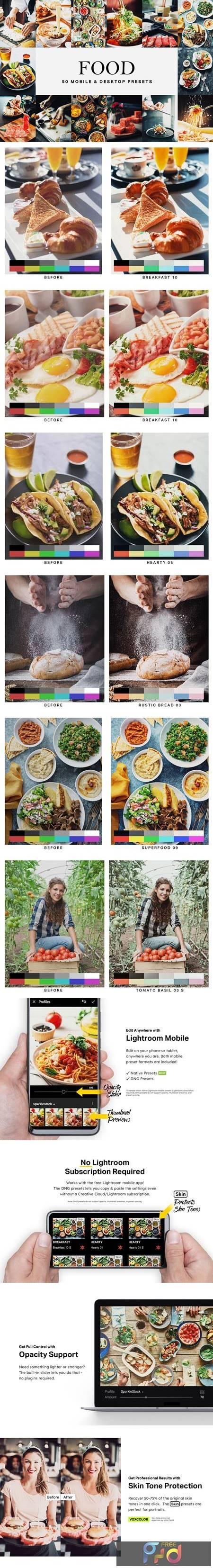 50 Food Lightroom Presets and LUTs 4761224 1